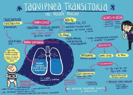 Taquipnea transitoria