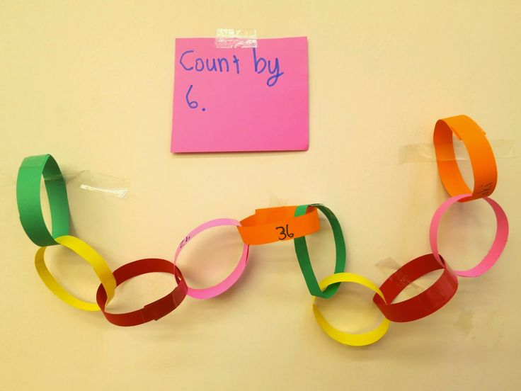 Term 1: Skip Counting Chains  A good way to decorate the class with student work in September