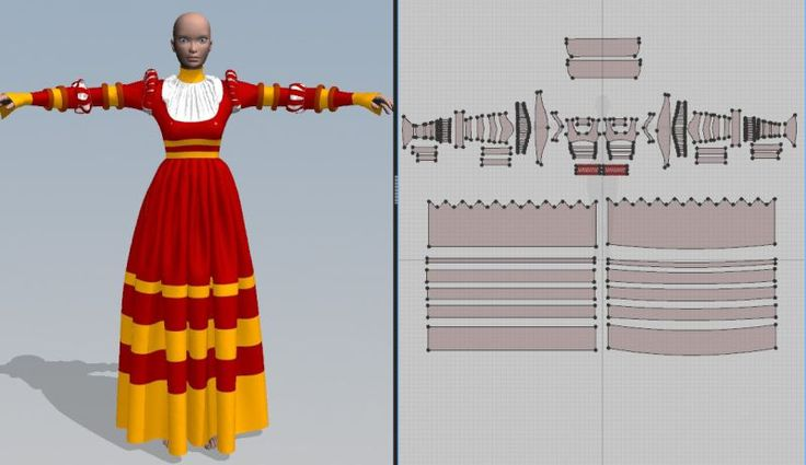 Pretty interesting--breakdown of Cranach-style sleeves for a CGI version.  http://www.marvelousdesigner.com