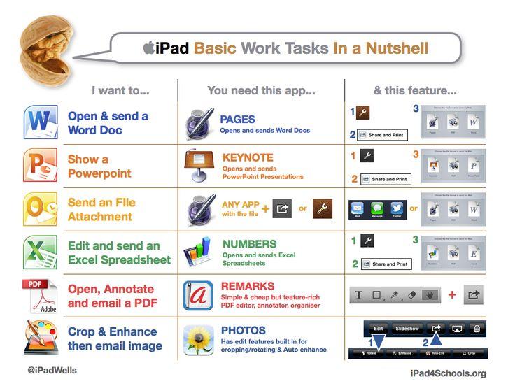 56 best iPad Apps Middle Level images on Pinterest Educational - spreadsheet app free ipad