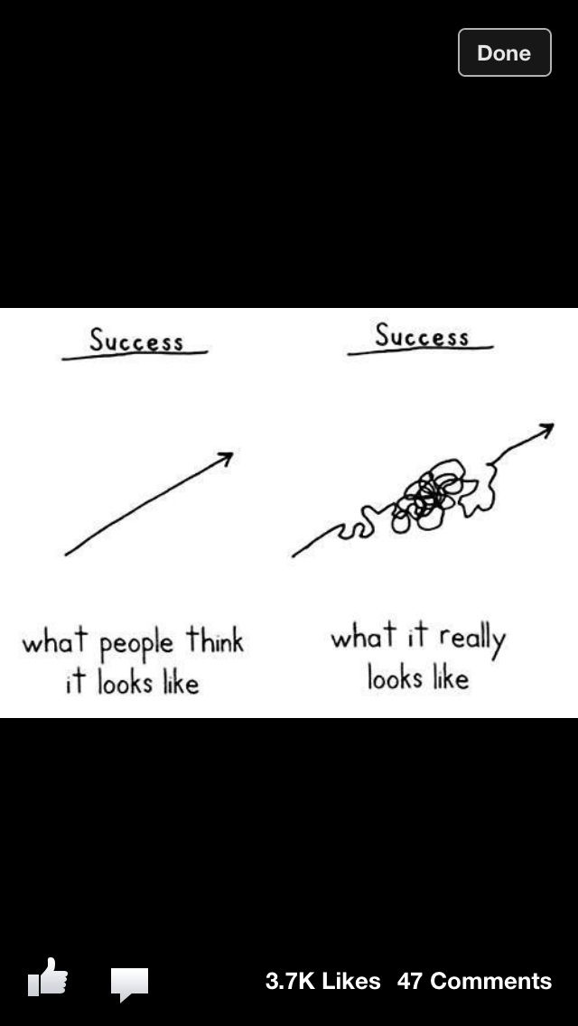 fixed vs. growth mindset (dweck)