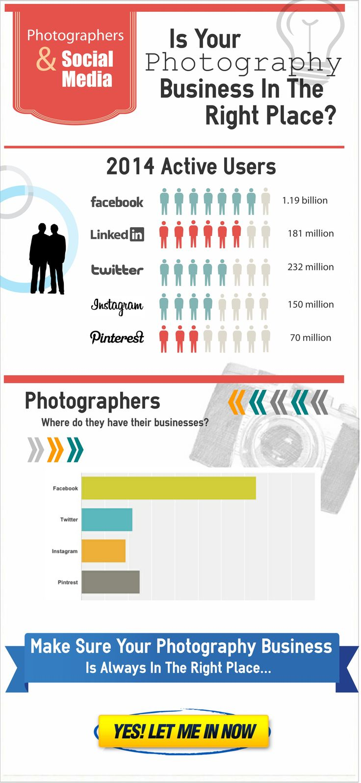 36 best photography business tips tricks images on pinterest photography tips photography business owners dont know how to really use social media fandeluxe Choice Image