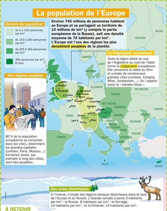 Fiche exposés : La population de l'Europe