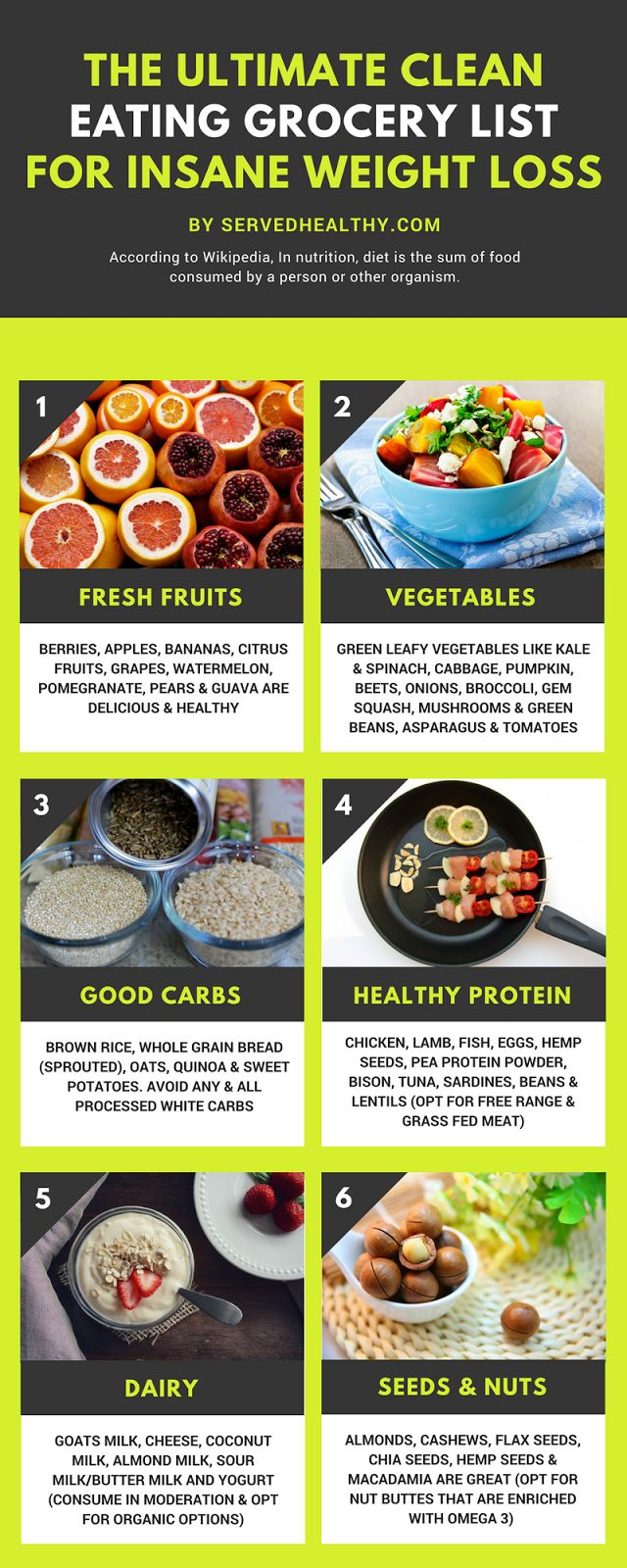 Let's go over the fundamental principles of weight loss and then a clean eating grocery list for insane weight loss and superb results! If you want to transform your body and health all at the same time, this post is for you!