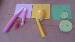 Kategoryzacja i ćwiczenie sylab