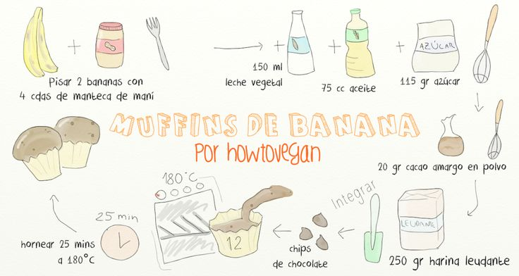 Muffins de banana!