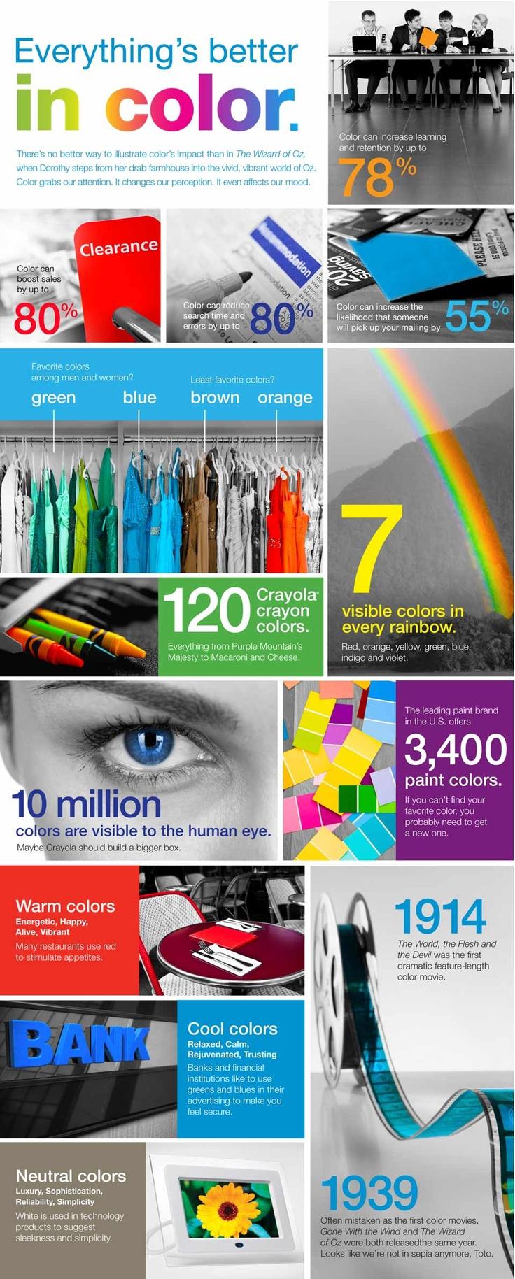 How Colors Affect Mood 82 best colour power / psychology ~ images on pinterest | colors
