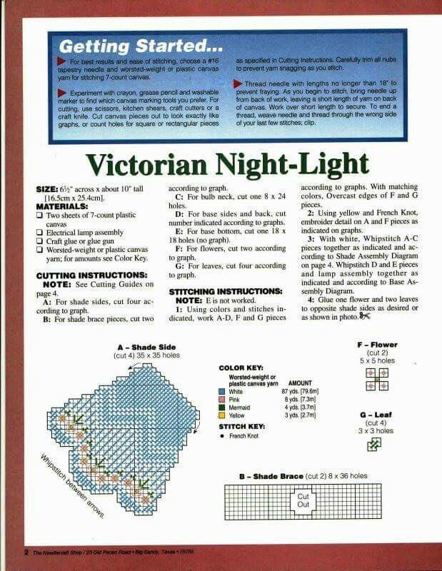 VICTORIAN NIGHT LIGHT 2