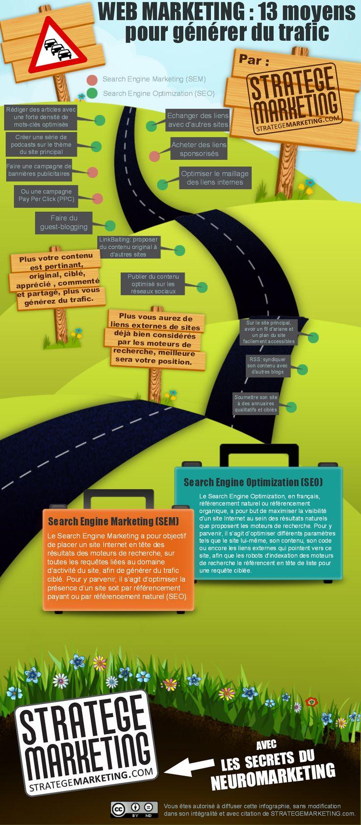 [INFOGRAPHIE] WEB MARKETING 13 moyens pour générer du trafic