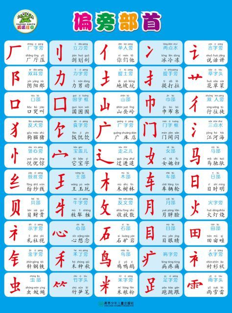 Chinese Worksheets and Flashcards for Integrated Chinese Level 1 Part 1…