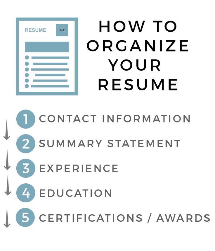 Are you making these resume mistakes? If so, your resume is - help making resume