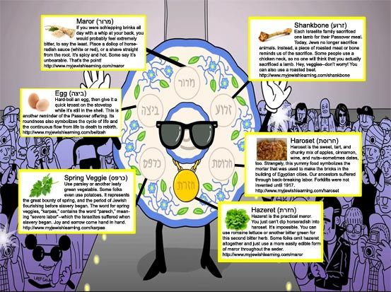 25+ best ideas about Seder meal on Pinterest   Passover meal ...