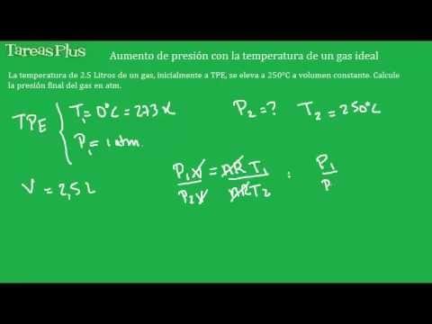 Aumento de la presión con la temperatura en un gas ideal