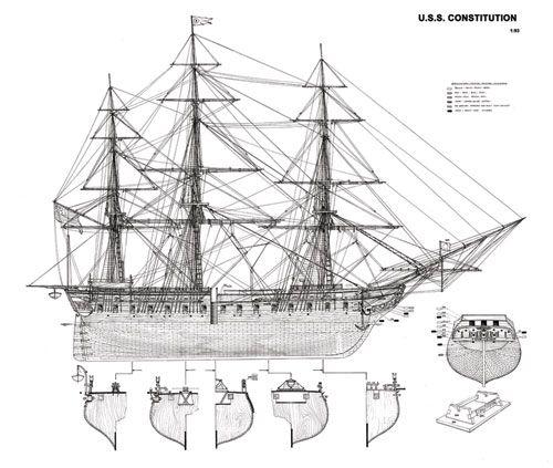 USS Constituition model