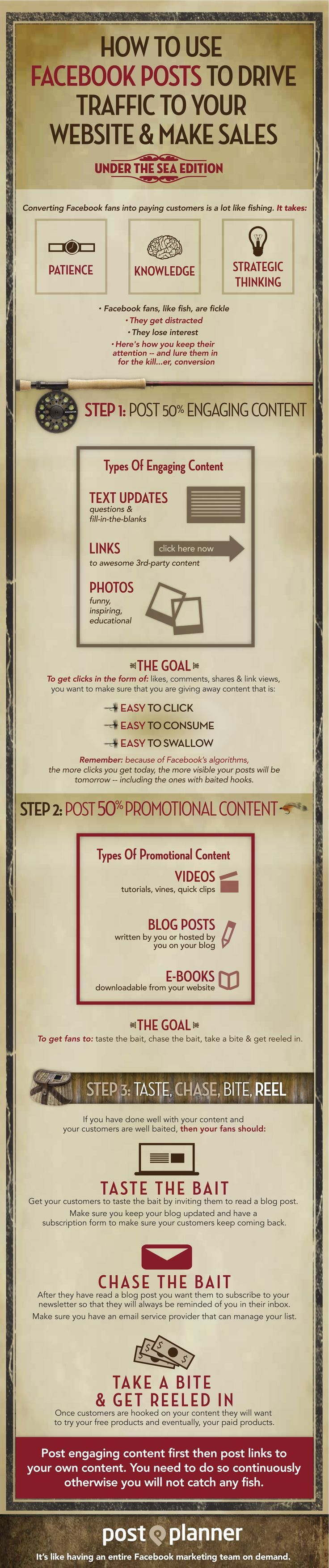 How To Use Facebook Posts To Drive Traffic To Your Website And Make Sales [infographic] via @Lize De Clercq