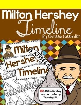 Milton Hershey Timeline Kit- pocket chart pieces and printable student timeline