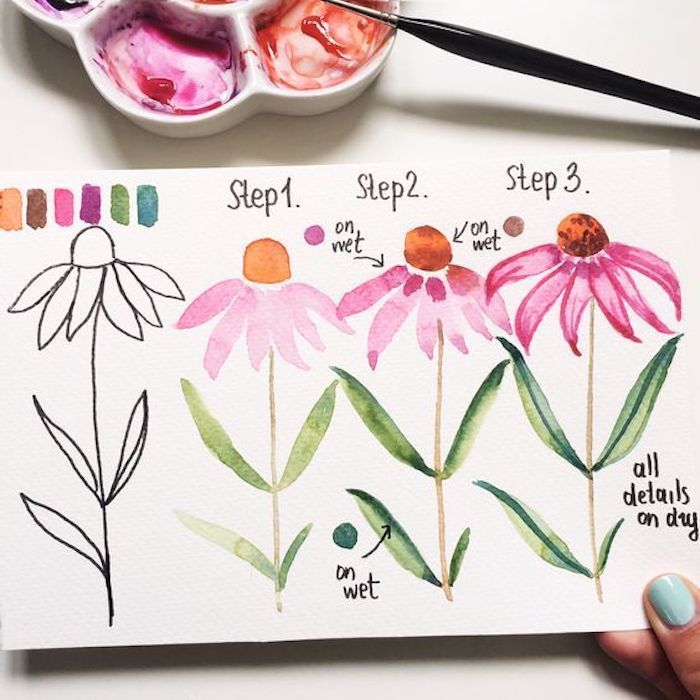 Bilder Zum Nachzeichnen Fur Anfanger Und Fortgeschrittene Blumen