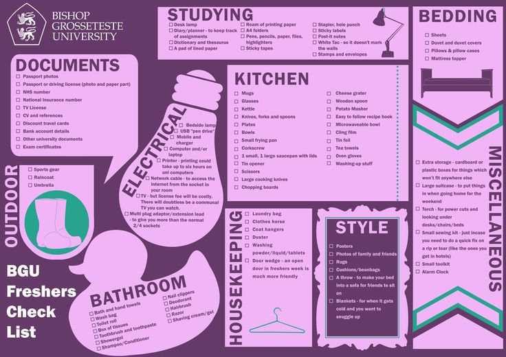 University Packing List! :) Congratulations to everyone who has confirmed their place at BGU today! We can't wait to see you all in September. Have you started packing yet? Here's our handy university packing checklist to help you on your way...