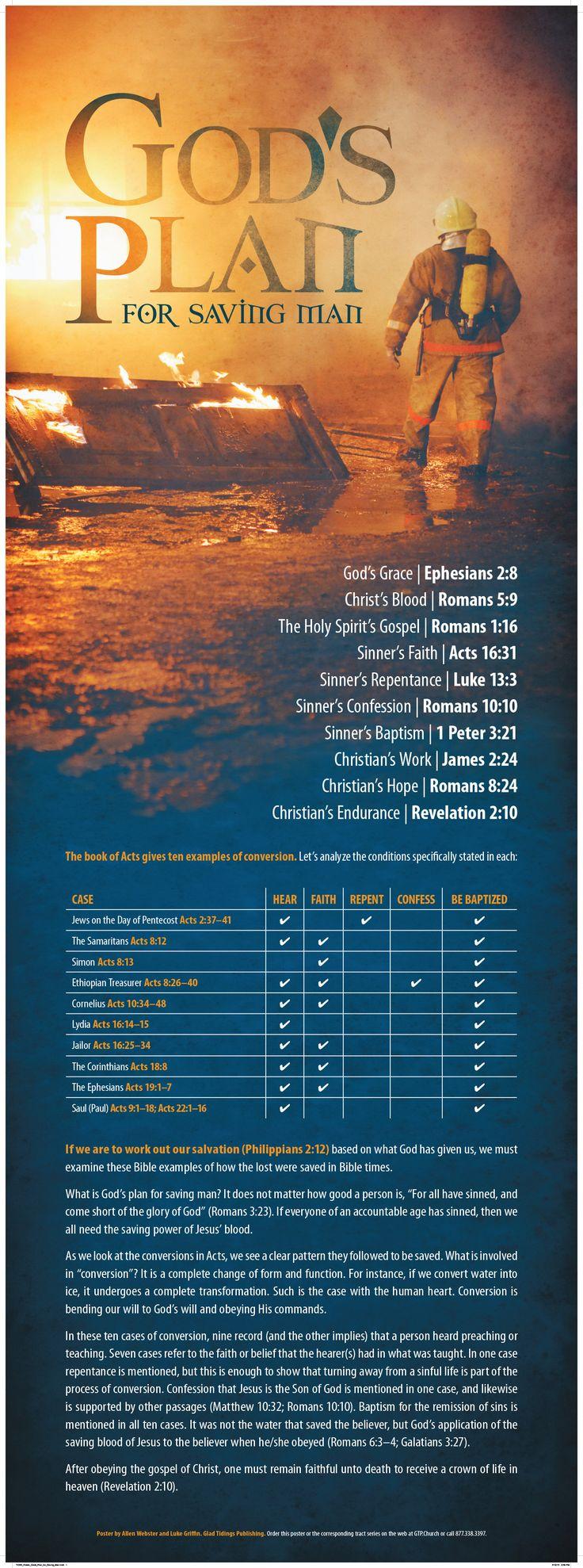 God's Plan for Saving Man http://gladtidingspublishing.com/store/images/P/74363_Poster.jpg