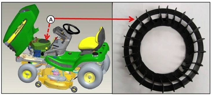Image result for sit on lawn mower dimensions