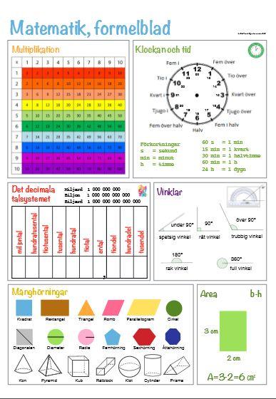 Matematiskt formelblad - 4 sidor