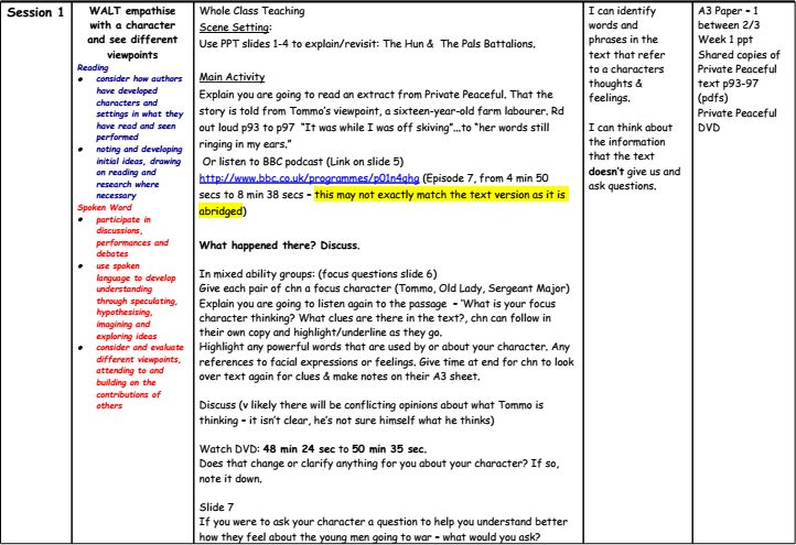 WW1 UKS2 Literacy Plan - Week 1 - For those teaching WW1. The first week of a two week plan based around Private Peaceful (text and film). It should work regardless of whether the children have seen the film/read the book or not. It culminates in the children drafting, redrafting, then writing in neat, a letter to their mum explaining why they have decided to join the battalion.