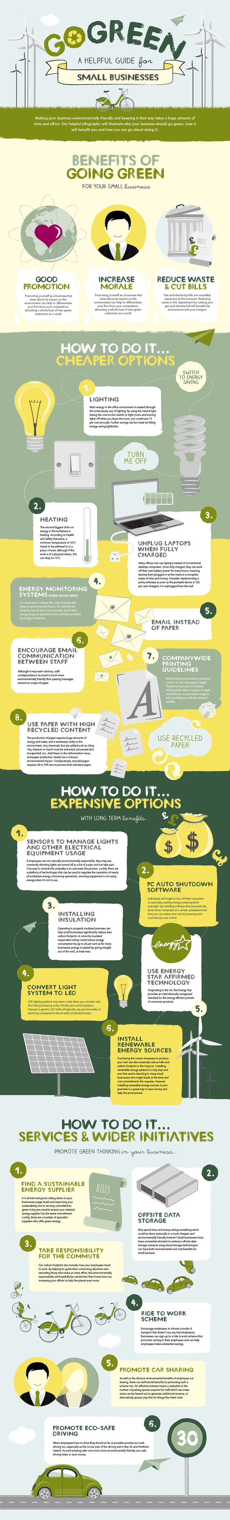 Unique Infographic Design, Go Green - A Helpful Guide For Small Businesses via @abrebeanu #Infographic #Design