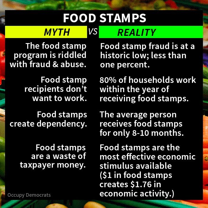 How Many People On Food Stamps Work Vs Don T Work