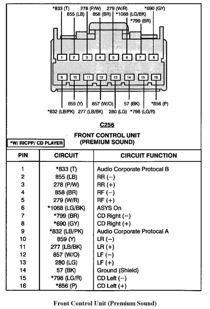 Elegant 2004 ford F150 Radio Wiring Diagram in 2020 Ford