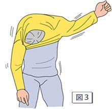1.服をらくに着脱するには|3.着替えをらくにするために 1.服をらくに着脱するには - 年とともに気配りしたい服のこと |福祉用具|福ナビ