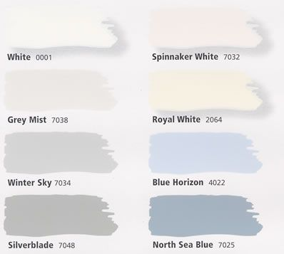 The Classic European Color Chart - Fine Paints of Europe.
