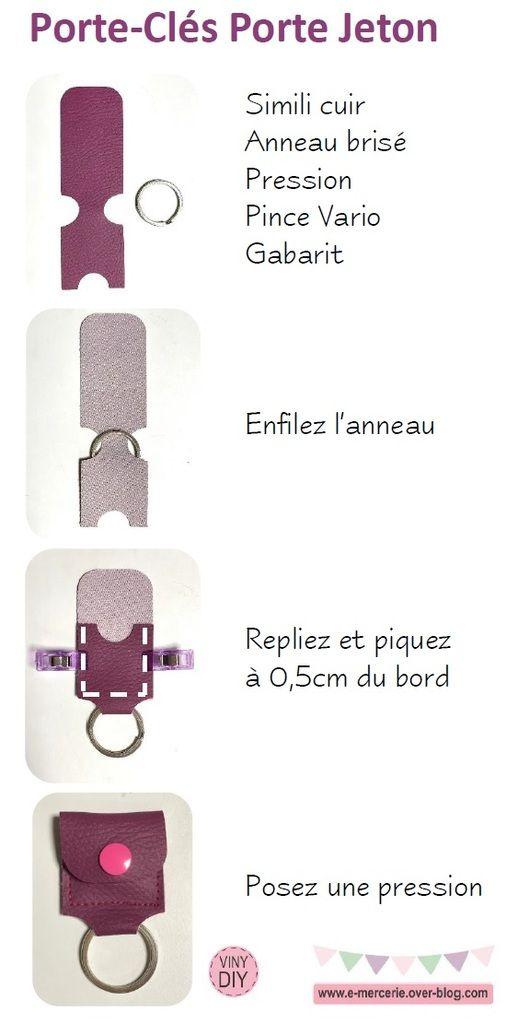 Porte-Clés Porte Jeton - Tuto Patron Couture DIY - Fichier SCANNCUT