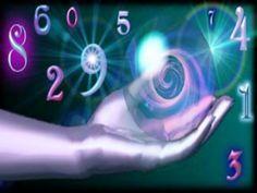 Нумерология имени и даты рождения