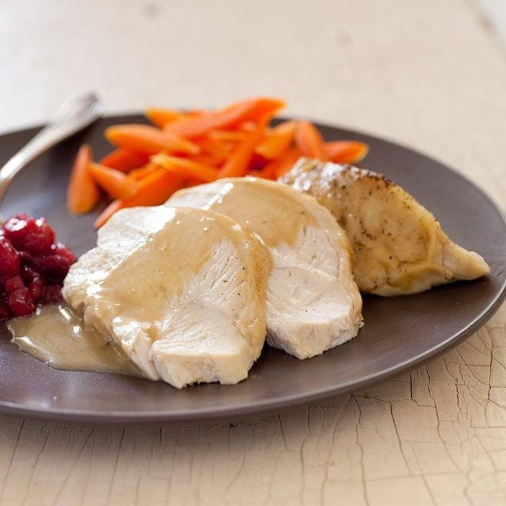 American Test Kitchen Braised Turkey
