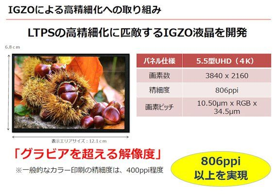 Sharp Announces 5.5-inch 4K IGZO Display with 806ppi Pixel Density - http://www.doi-toshin.com/sharp-announces-5-5-inch-4k-igzo-display-with-806ppi-pixel-density/