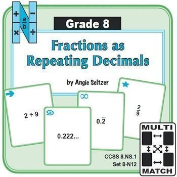 Repeating Decimals To Fractions Worksheets Pdf - worksheets on ...