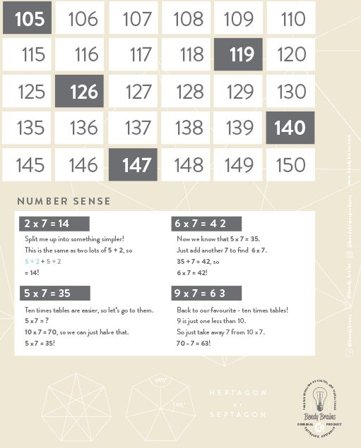 Manly Muted H&tons Seven Times Table \u2013 Bendy Brains Products