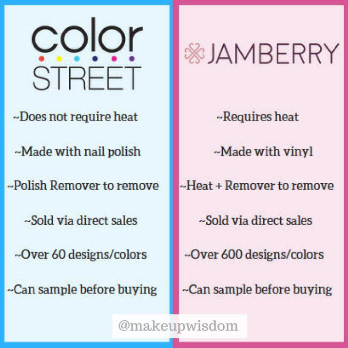 16 Best My Vision Board Images On Pinterest Color Street Nails Nail Bar And Nail Polish