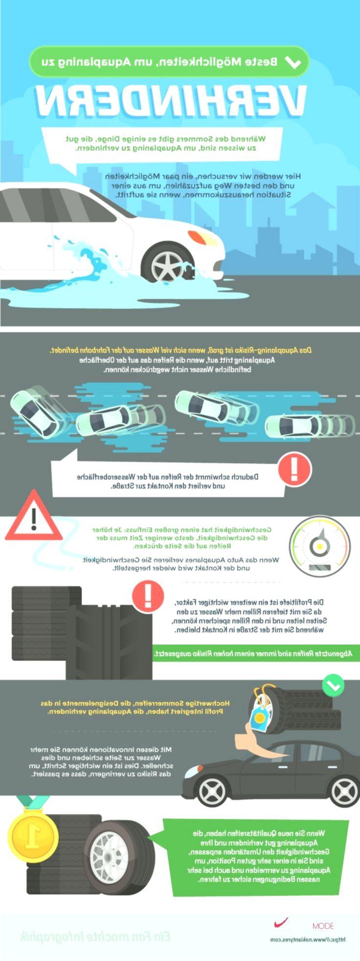Beste Möglichkeiten, um Aquaplaning zu verhindern – Herren Mode