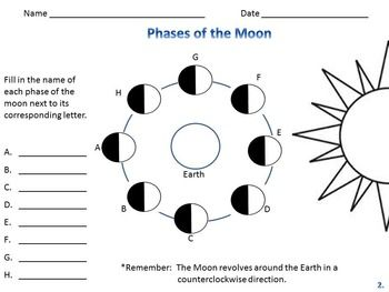moon phases  teacher pay teachers and the teacher on pinterest