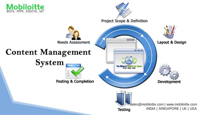 Content Management System Cms Migration Refers To Moving Web Contents From One Platform To Another W Content Management System Content Management Development
