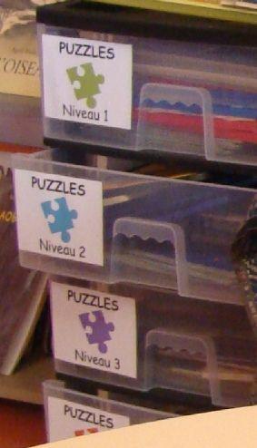 Pour ranger les puzzles des PS