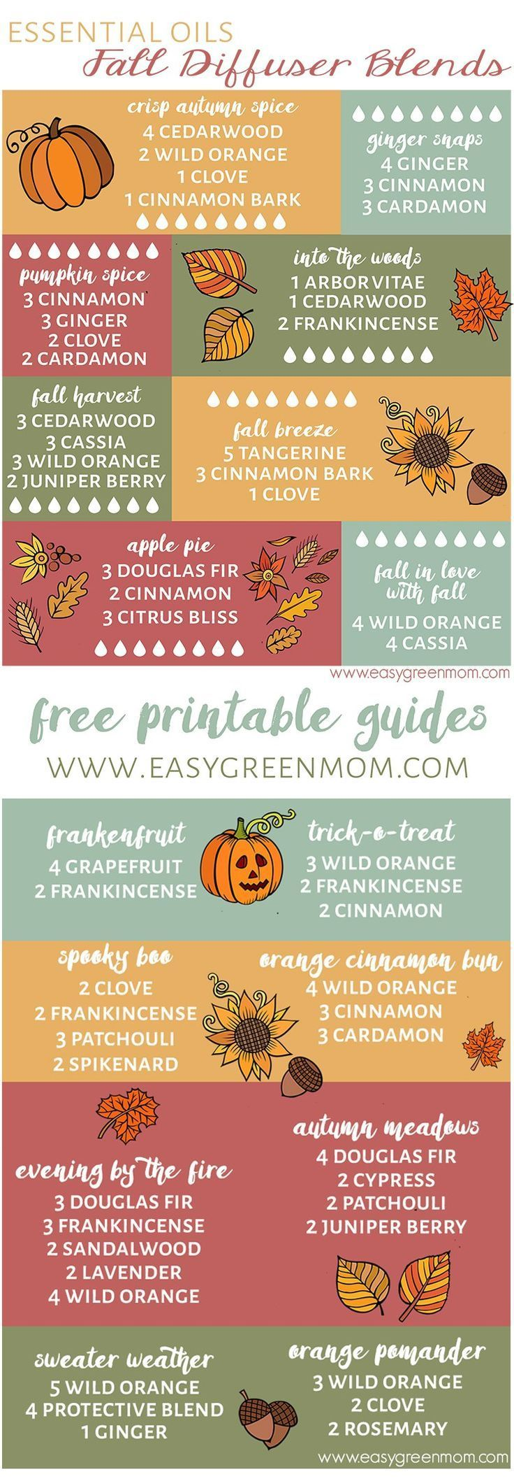 Essential Oils Fall/ Autumn Diffuser Blend Recipes. Free Printable Guide from Easy Green Mom.