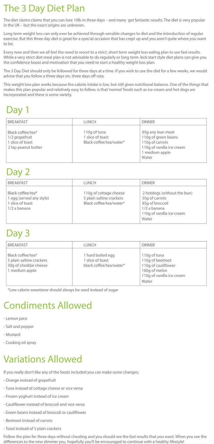 Seven-day eating plan The quantities recommended are per day. Avoid toast and cereal for breakfast while on this plan. Stick with the recommended foods for each day.