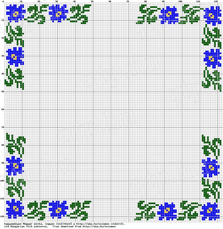 Doing just the corners would solve the problem of making a border fit evenly around a custom design.