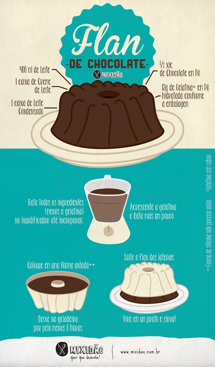 Receita ilustrada de Flan de Chocolate. Receita muito fácil, saborosa e não vai ao forno. Ingredientes: Chocolate em pó, leite condensado, creme de leite, leite e gelatina sem sabor.