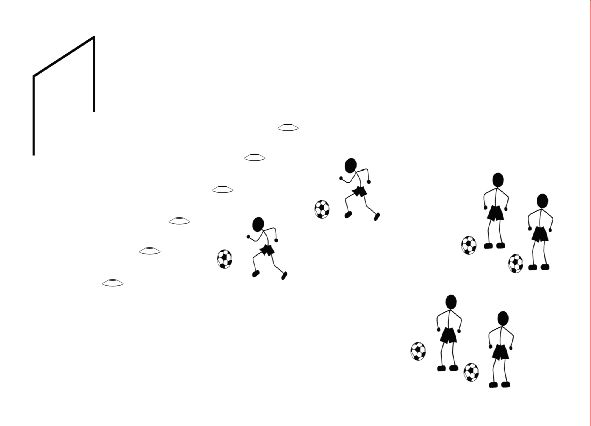 """Fun Soccer Shooting Drills - coach calls out the name of one person at a time, who takes a shot on goal. The shooter then retrieves his own ball before dribbling down to the other end where he shoots on that goal; after shooting on the second goal, each player dribbles back down to shoot on the coach, and so on, back and forth until the coach calls """"stop."""