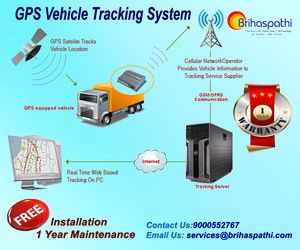 Top 25 Ideas About Vehicle Tracking System On Pinterest
