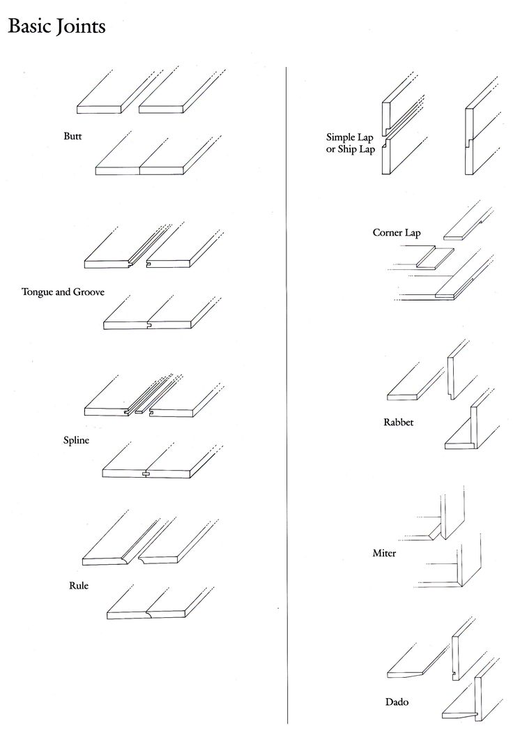 137 best diagrams of antique furniture images on pinterest