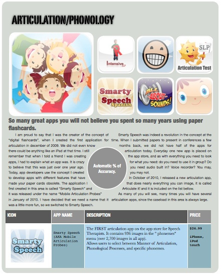 Apps for SLPs    Like, share http://www.webmastertools.net.au/craig-gorman-speech-therapy/